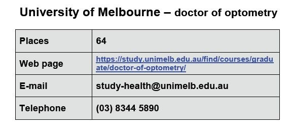 University of Melbourne Doctor of Optometry